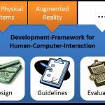 FRAGMENTS framework